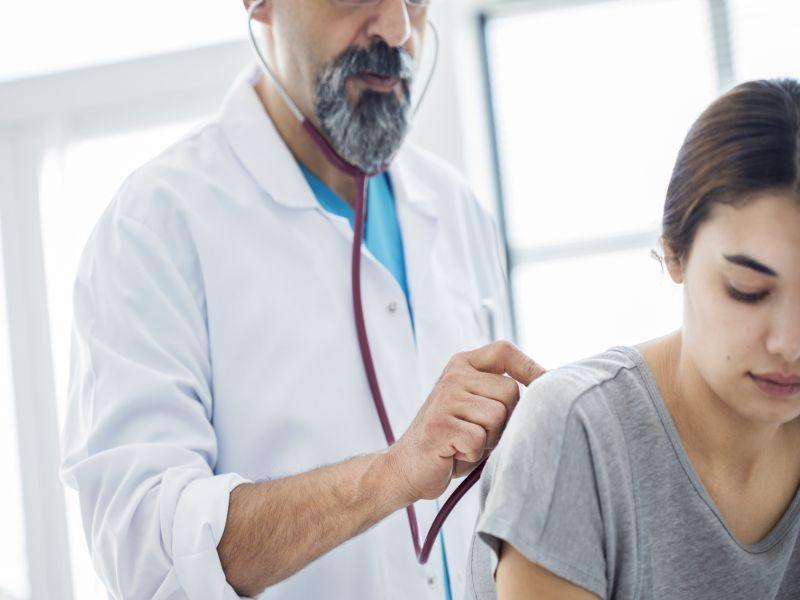 Fewer ER Visits for Asthma Crises After Obamacare: Study
