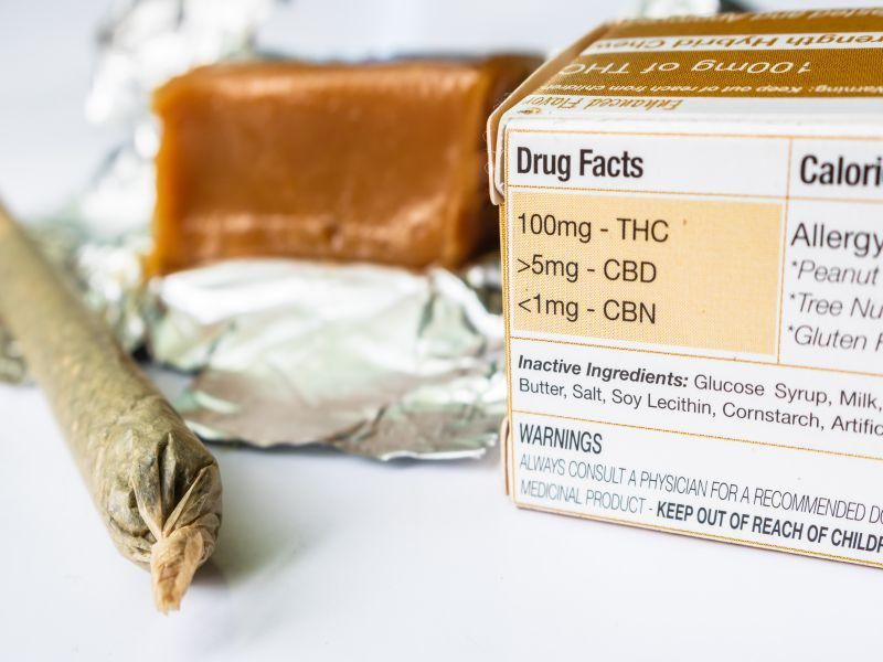 News Picture: CBD or THC? Cannabis Product Labels Often Mislead, Study Finds