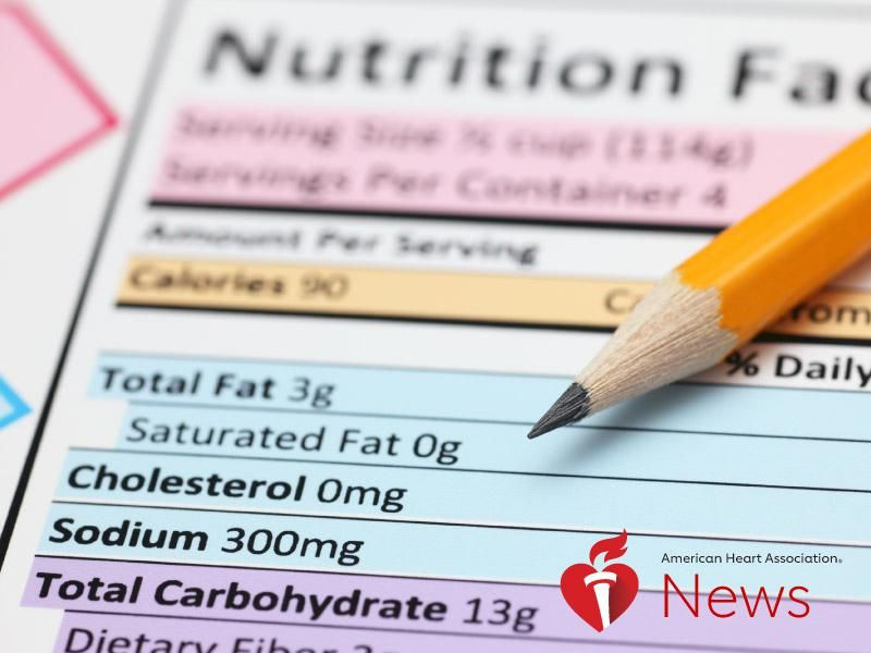 News Picture: AHA News: Salt Sensitivity May Increase Risk of High Blood Pressure