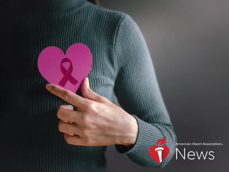 News Picture: AHA News: Women With Heart Failure From Breast Cancer Treatment May Fare Better Than Previously Thought