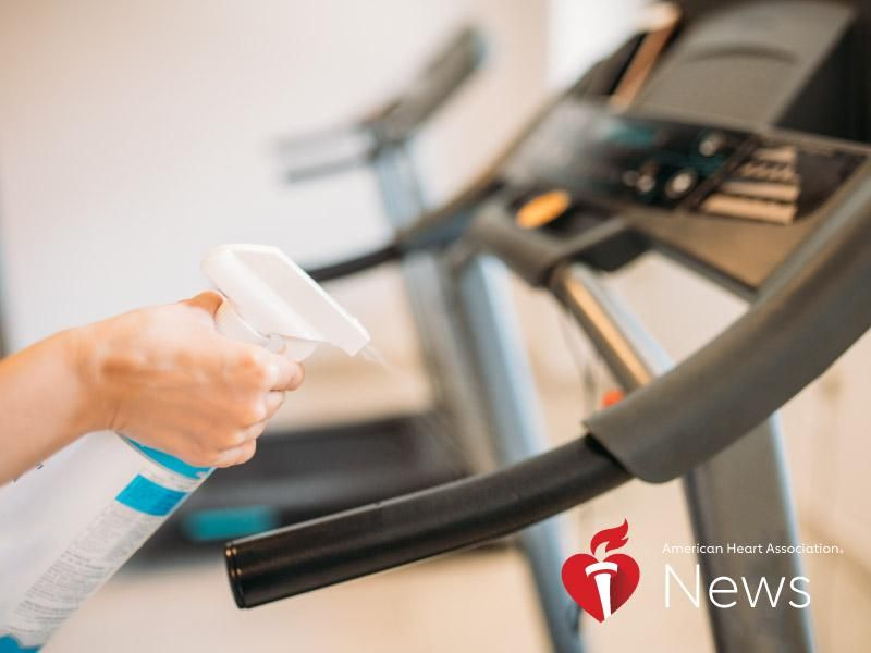Find Your Way Back to the Gym – Safely