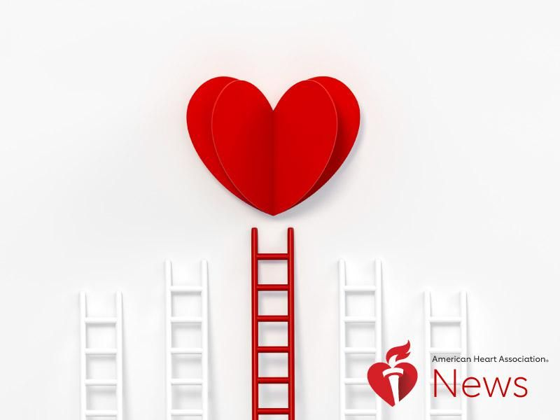 AHA News: How You Feel About Your Place on the Social Ladder Can Affect Your Health